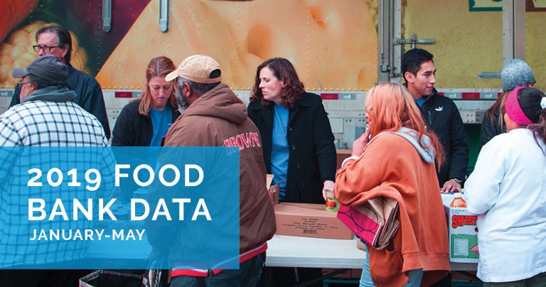 2019 Food Bank Data