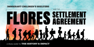 Flores Settlement Agreement history and impact graphic